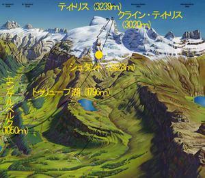 Titlis_map